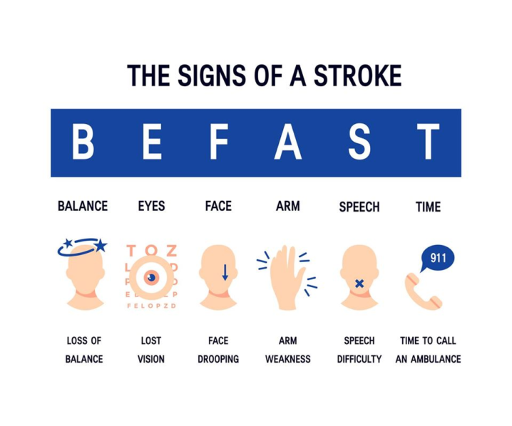 The-signs-of-a-stroke.-Photo-Scontent-718x598
